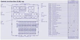 2004 ford focus engine diagram cute 2003 ford explorer heater hose 2004 ford focus engine diagram best of ford mondeo 2004 fuse box diagram mk3 engine bay