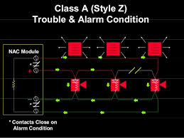 back to basics fire alarm system wiring styles at Fire Alarm Wiring Diagrams Styles