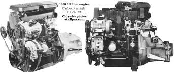 mopar dodge plymouth chrysler 2 2 liter engine tbi or carbureted 2 2 engines