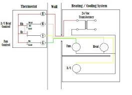 wire a thermostat basic thermostat wiring diagram
