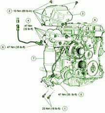 2012 ford escape fuel filter location wiring diagram for car engine 05 honda accord ex wiring diagram