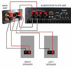 subs when running speaker level connection i never daisy chain from amp to sub to speakers
