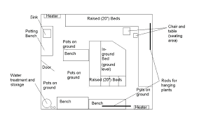 plans surprising design ideas small greenhouse layout floor plan 4 showing post media for on