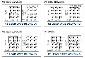 wiring diagram 6 lead 3 phase 480 volt motor wiring diagrams bib 480 3 phase motor wiring wiring diagram datasource wiring diagram 6 lead 3 phase 480 volt motor