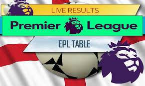 Image result for epl table