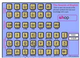 Phonemic Chart Keyboard Phonemic Chart Eapplaces