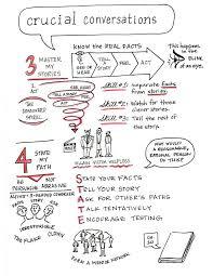 crucial conversations summary 15 best crucial conversations images on pinterest crucial