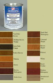 Mohawk Wiping Wood Stain
