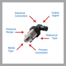 pressure transducers sensorsone 4 Wire Pressure Transducer Wiring Diagram save this page for later send this pressure transducers Pressure Transducer Schematic
