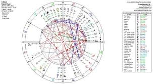 Dove Cameron Birth Chart May 18th 2019 The Banks Will