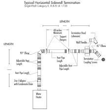 sample sidewall installation diagram