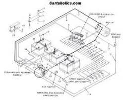 ezgo rxv wiring diagram ezgo image wiring diagram 2009 ezgo rxv dom wiring diagram 2009 ezgo rxv dom on ezgo rxv wiring diagram