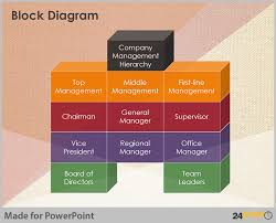 use block diagrams to present business scenarios on powerpointblock diagram   editable powerpoint template