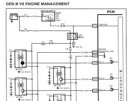 ls standalone wiring harness diagram ls image wiring diagrams for chevy ls engines wiring auto wiring diagram on ls standalone wiring harness diagram