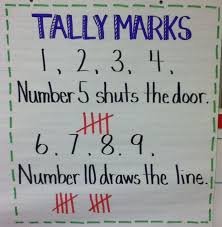 Free Rainbow Tally Marks Worksheets   Look  We're Learning moreover Here's a creative way of teaching tally marks  In kindergarten  we in addition Math Worksheets  Grade 2 Worksheets  Tally Chart Worksheets together with Free Rainbow Tally Marks Worksheets   Look  We're Learning furthermore Apple Count Worksheet   Counting   Pinterest   Worksheets besides  further 20 best tally marks images on Pinterest   Kindergarten math furthermore Colorear según las barras   Números   Pinterest   Bar graphs likewise  also  as well . on tally mark addition worksheets for kindergarteners