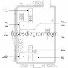 08 dodge charger fuse diagram wiring diagram fascinating fuse box dodge charger dodge magnum 2008 dodge charger wiring diagram 08 dodge charger fuse diagram