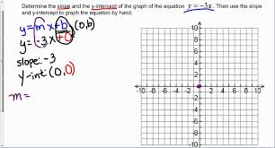 determine the slope and y intercept of y 3x and graph the equation