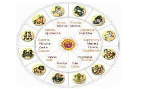 Boy Or Girl Calendar Chart From Hindu Shastra The Traits Of Different Horoscopes Of Hindu Astrology