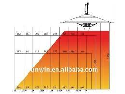 amazing hanging patio heater 60090167869 runwinzhq2125rmledhangingelectricpatioheater home design inspiration