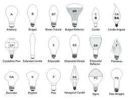 Led Bulb Types Chart Light Bulb Sizes And Shapes Gamesbook Info