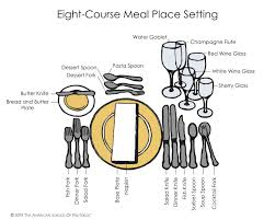 Eight Course Meal Place SettingKnow The Table In The Know - Dining room etiquette