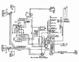 lincoln contential wiring diagram 1985 schematic diagram 1951 lincoln wiring diagram simple wiring diagrams 1951 lincoln wiring diagram wiring diagrams 1985 lincoln continental