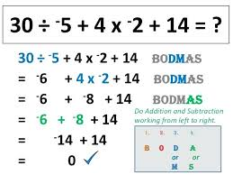 Order Of Operations Worksheet Amazing Integers Order Of Operations Worksheets Integer Worksheet