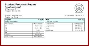 School Report Card Format 5th Grade Report Card Template Grade Report Card Template Elegant