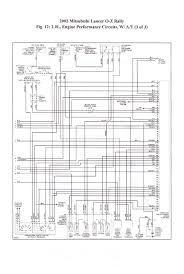 lancer wiring diagram lancer image wiring diagram wiring diagram mitsubishi lancer 2002 jodebal com on lancer wiring diagram
