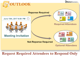 how to request required attendees only to respond to your meeting invitation in outlook data recovery