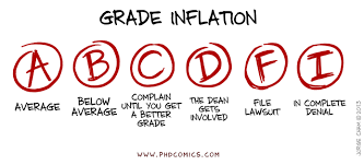 How To Make Good Grades 7 Big Differences Between College And Graduate School Inquiries