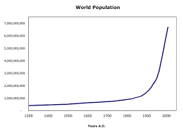World Population Since 1300 A D Chart The Mother Of All H