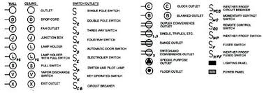 schematic understanding the wiring diagram understanding electrical schematic symbols in home electrical wiring schematic