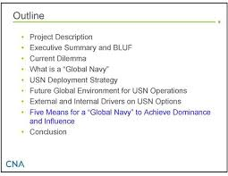 Navy Reserve Retirement Points Chart Navy At A Tipping Point 2010
