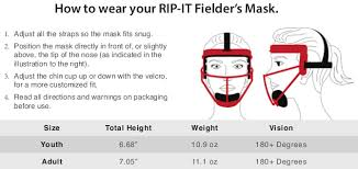 Softball Helmet Size Chart Best Picture Of Chart Anyimage Org