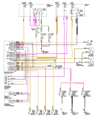 jeep grand cherokee wiring diagram wiring diagram 97 jeep wrangler wiring harness diagram diagrams