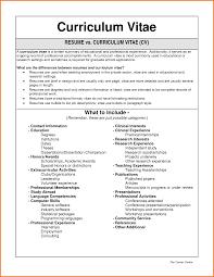 9 Sample Of Curriculum Vita Cv Format Word