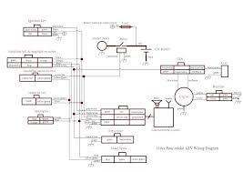 avital remote starter wiring diagram for start matrix enthusiasts full size of avital 4113 remote start wiring diagram for 4x03 motorcycle starter car diagrams alar