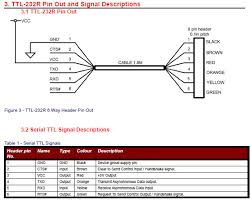 electronics workshop department of earth science university of 4 3 usb to serial ttl pinout