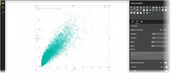 High Density Scatter Charts In Power Bi Power Bi