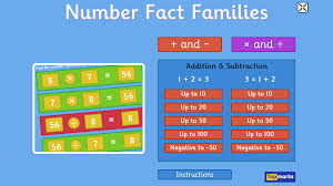Topmarks Bar Charts Number Fact Families Great Learning Game For 6 To 11 Year