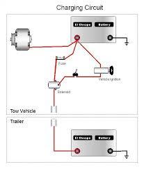 wiring diagram trailer battery wiring diagram for you trailer wiring diagram brake away wiring diagram technic camper trailer wiring diagram awesome travel trailer battery