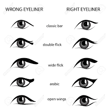 various types of woman eyes with eyeliner on white background set of diffe vector eye