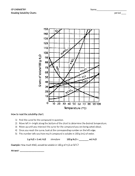 Reading A Solubility Chart Cp Reading Solubility Charts