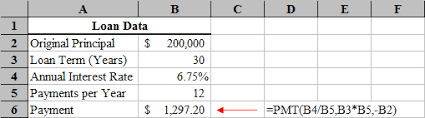 Loan Amortization With Microsoft Excel Tvmcalcs Com