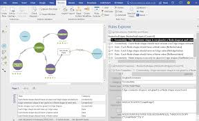 Visio Web Page Design Creating Visio Validation Rules For Graph Database Template