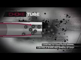 Firearm Science Choke Tubes Shot Patterns