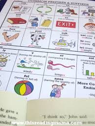 Prefix Chart Learning About Prefixes And Suffixes Free Pack