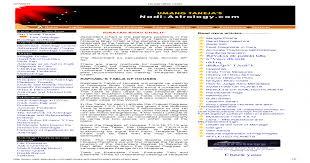 Nirayana Birth Chart Nirayan Bhav Chalit