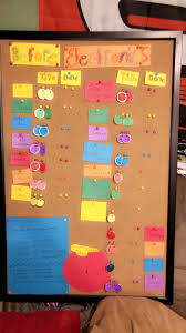 Cork Board Chore Chart Positive Parenting Office